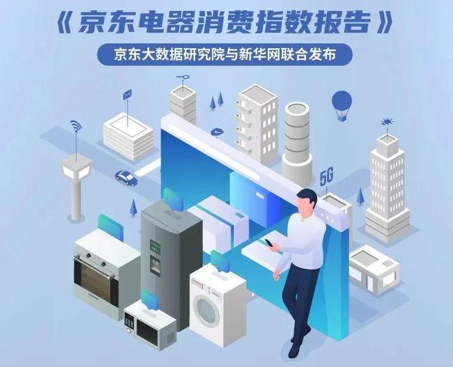 中国家电市场内卷了吗这份报告给出真实答案
